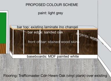noel colours